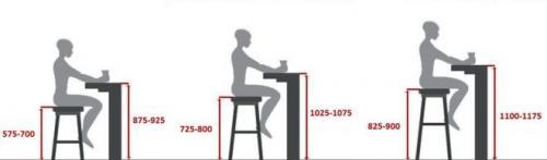 Как сделать барную стойку. Рекомендации по габаритами