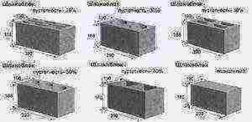 Фундамент из бетонных блоков для дома. Виды блоков и фундаментов