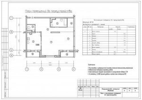 Перепланировка кухни с газовой плитой.  Перенос кухни в коридор или другое нежилое помещение возможен.