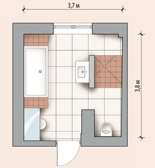 Проекты ванных комнат в частном доме. Отделка ванной комнаты в частном доме: особенности планировки