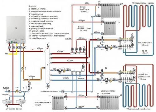 Как подключить теплый пол к отоплению в частном доме. Схемы подключения водяного теплого пола к системе отопления — сравнение и выбор лучшей.
