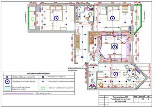 План электрики в дизайн-проекте. Проектирование электроснабжения в дизайн-проекте помещения