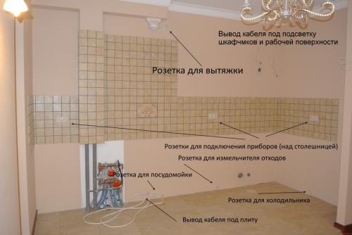 Дизайнерские розетки и выключатели. От чего зависит размещение розеток и установка
