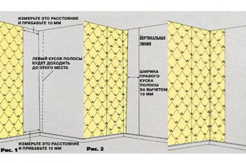 Как клеить флизелиновые метровые обои в углах. О материалах и инструментах