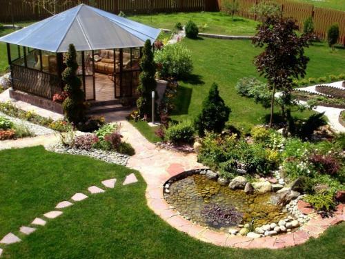 Планировка участка с чего начать. Планировка участка: актуальные схемы и варианты современной планировки садового и дачного участков
