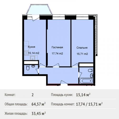 Жилая площадь. Как считается жилая площадь квартиры