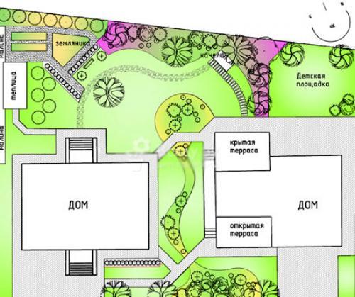 Планировка и благоустройство участка. Как распланировать садовый и дачный участок